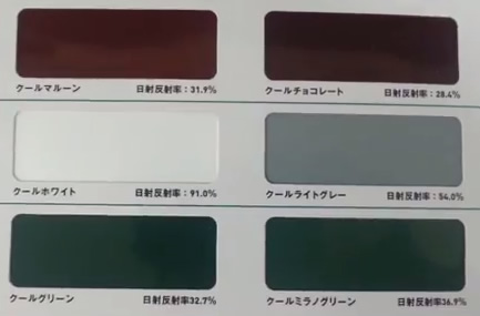 サーモアイの色の違いによる反射率の違い